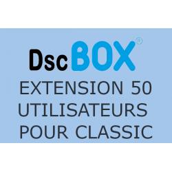 Extension 50 utilisateurs...